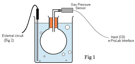 Calibration Of A Thermistor Thermometer